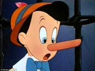The Pinocchio Effect